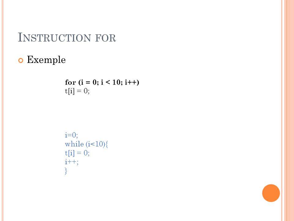 Instruction for Exemple for (i = 0; i < 10; i++) t[i] = 0; i=0;